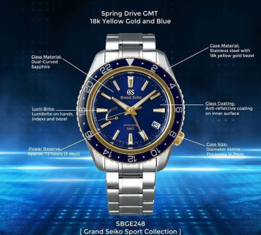 Grand Seiko SBGE248G Features