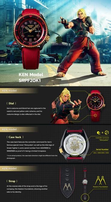 SEIKO 5 Sports SRPF20K1 Features